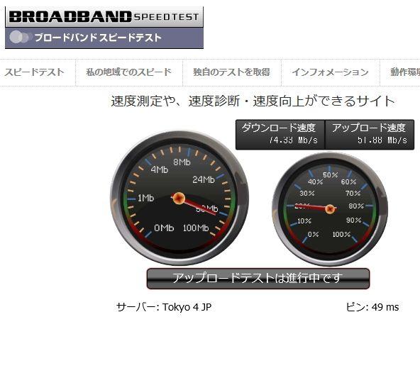 ブロードバンド スピード テスト